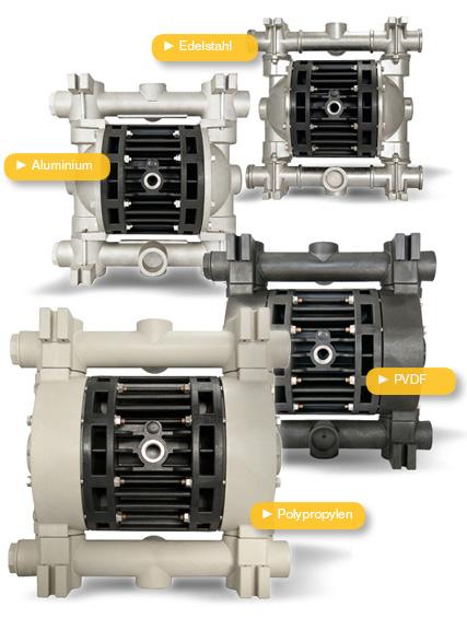 Membran Pump 220